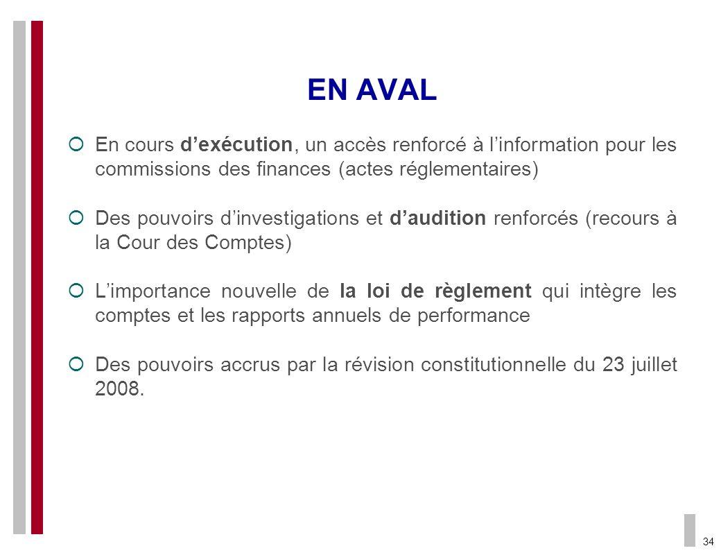 34 EN AVAL En cours dexécution, un accès renforcé à linformation pour les commissions des finances (actes réglementaires) Des pouvoirs dinvestigations