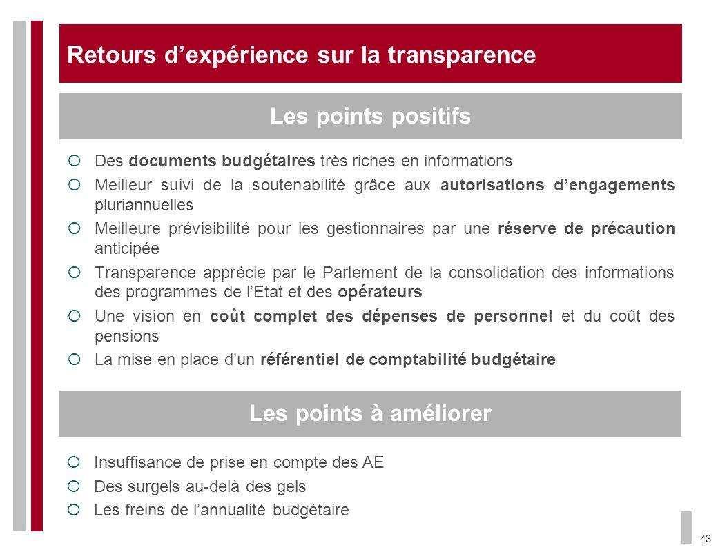 43 Retours dexpérience sur la transparence Des documents budgétaires très riches en informations Meilleur suivi de la soutenabilité grâce aux autorisa