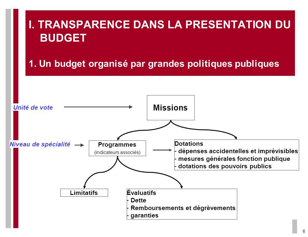 6 Unité de vote Niveau de spécialité Programmes (indicateurs associés) Dotations - dépenses accidentelles et imprévisibles - mesures générales fonctio