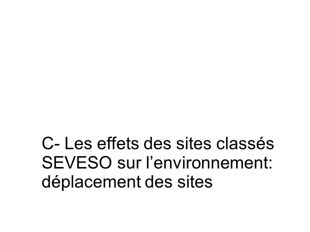 C- Les effets des sites classés SEVESO sur lenvironnement: déplacement des sites