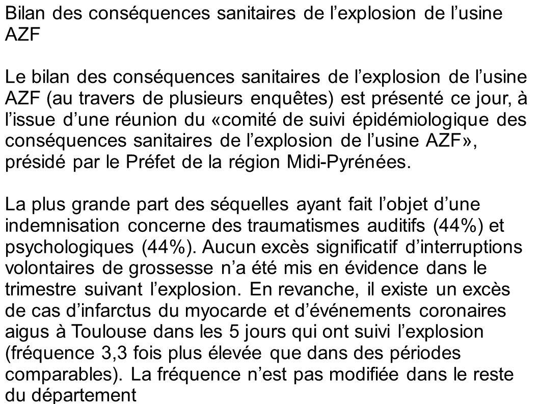 Bilan des conséquences sanitaires de lexplosion de lusine AZF Le bilan des conséquences sanitaires de lexplosion de lusine AZF (au travers de plusieur