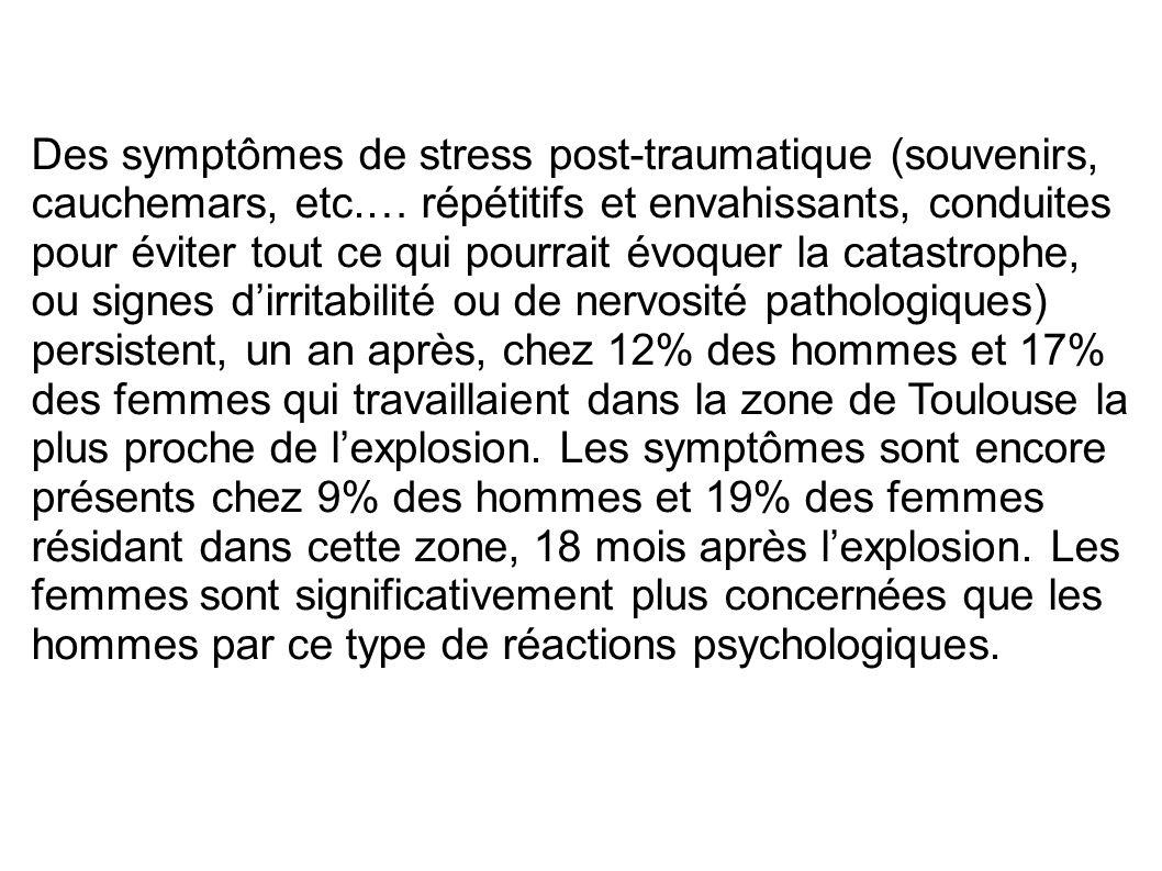 Des symptômes de stress post-traumatique (souvenirs, cauchemars, etc.… répétitifs et envahissants, conduites pour éviter tout ce qui pourrait évoquer