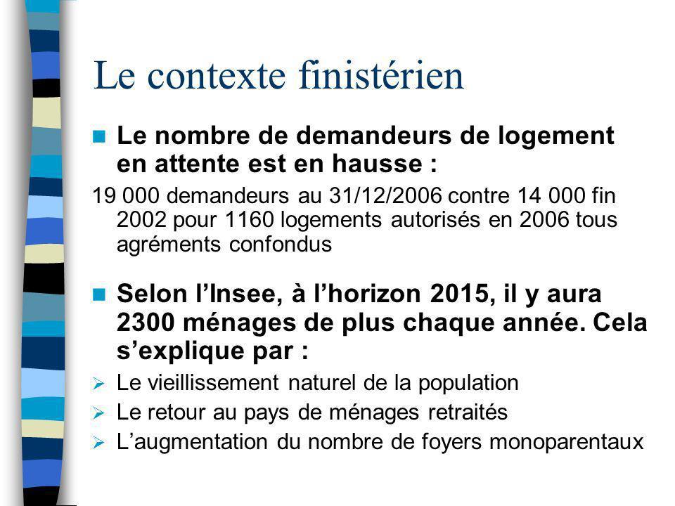 Contexte finistérien (suite) Particularités du Finistère Les ménages finistériens sont souvent propriétaires (68% de propriétaires occupants en Finistère contre 55% en France) Lattachement au logement individuel est fort (71% de résidences principales) Les logements locatifs sont peu nombreux (le parc HLM représente 10% des résidences principales) La mobilisation du parc privé constitue donc un enjeu majeur (il loge 2/3 des locataires)
