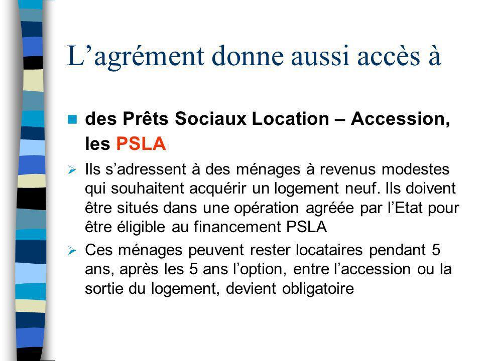 Lagrément donne aussi accès à des Prêts Sociaux Location – Accession, les PSLA Ils sadressent à des ménages à revenus modestes qui souhaitent acquérir un logement neuf.