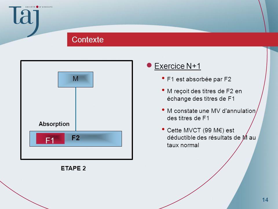 14 Contexte Exercice N+1 F1 est absorbée par F2 M reçoit des titres de F2 en échange des titres de F1 M constate une MV d annulation des titres de F1 Cette MVCT (99 M) est déductible des résultats de M au taux normal ETAPE 2 M Absorption F2 F1
