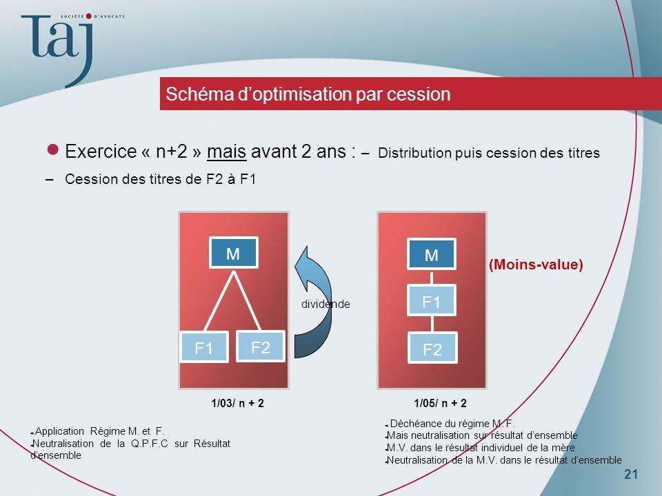 21 Schéma doptimisation par cession Exercice « n+2 » mais avant 2 ans : – Distribution puis cession des titres – Cession des titres de F2 à F1 M F1 F2 M F1 F2 dividende (Moins-value) 1/03/ n + 21/05/ n + 2 Application Régime M.
