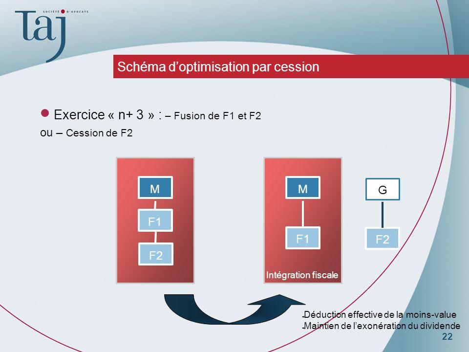 22 Schéma doptimisation par cession Exercice « n+ 3 » : – Fusion de F1 et F2 ou – Cession de F2 M F1 F2 M F1 G F2 Intégration fiscale Déduction effective de la moins-value Maintien de lexonération du dividende