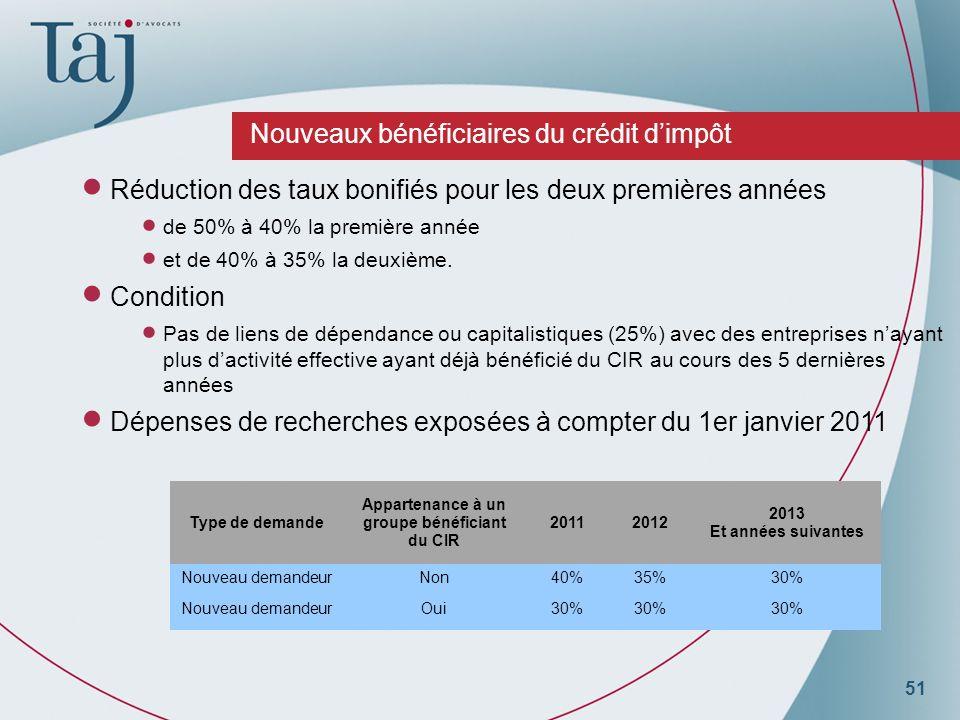 51 Nouveaux bénéficiaires du crédit dimpôt Réduction des taux bonifiés pour les deux premières années de 50% à 40% la première année et de 40% à 35% la deuxième.