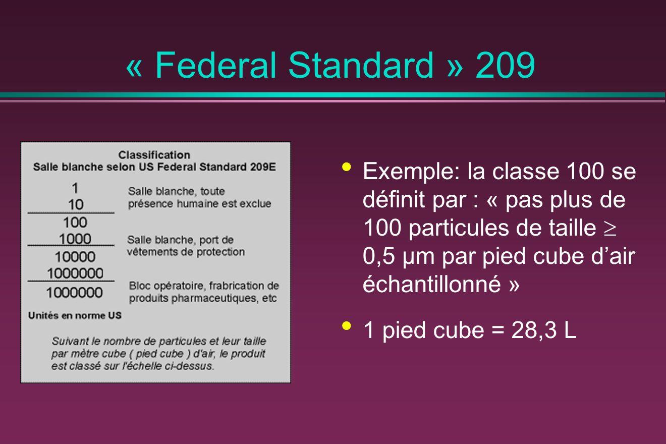 « Federal Standard » 209 Exemple: la classe 100 se définit par : « pas plus de 100 particules de taille 0,5 μm par pied cube dair échantillonné » 1 pied cube = 28,3 L