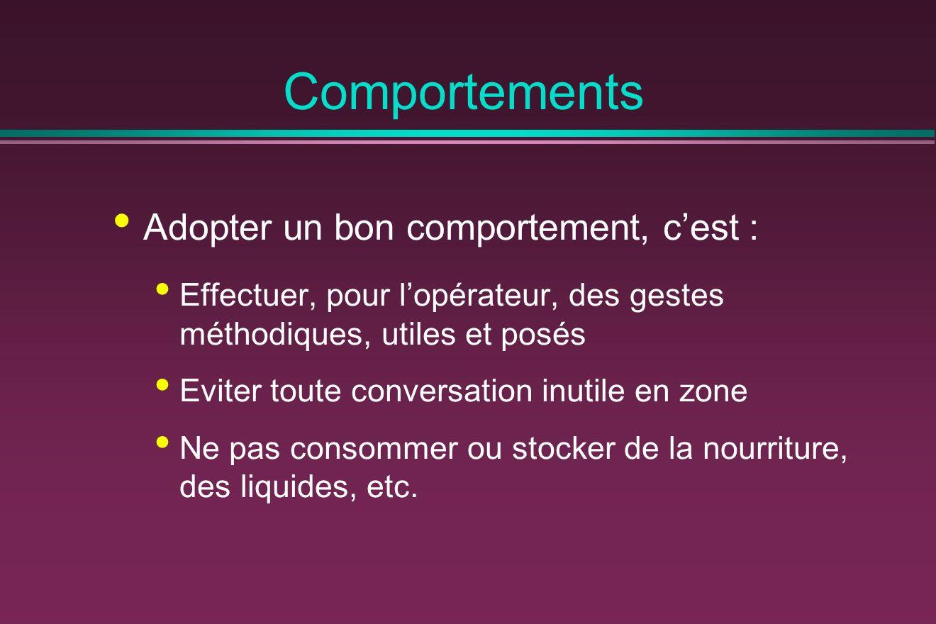 Comportements Adopter un bon comportement, cest : Effectuer, pour lopérateur, des gestes méthodiques, utiles et posés Eviter toute conversation inutil