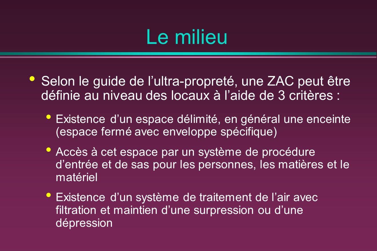Le milieu Selon le guide de lultra-propreté, une ZAC peut être définie au niveau des locaux à laide de 3 critères : Existence dun espace délimité, en