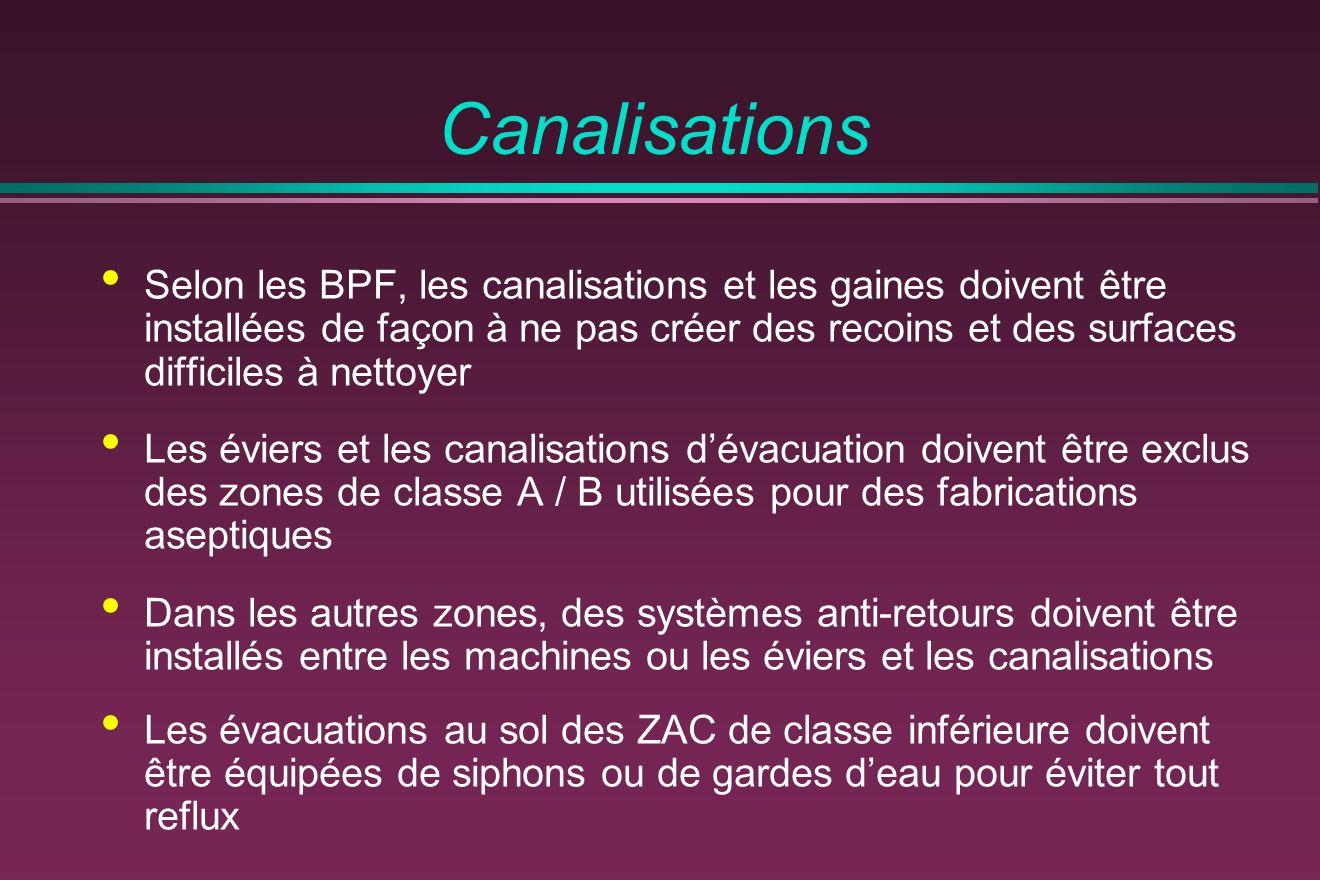 Canalisations Selon les BPF, les canalisations et les gaines doivent être installées de façon à ne pas créer des recoins et des surfaces difficiles à