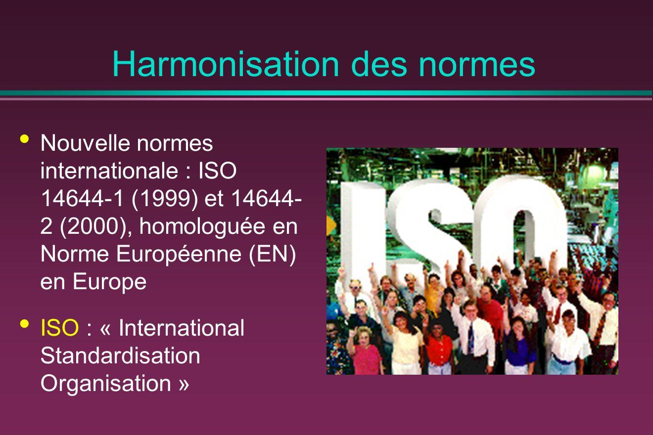 Harmonisation des normes Nouvelle normes internationale : ISO 14644-1 (1999) et 14644- 2 (2000), homologuée en Norme Européenne (EN) en Europe ISO : « International Standardisation Organisation »