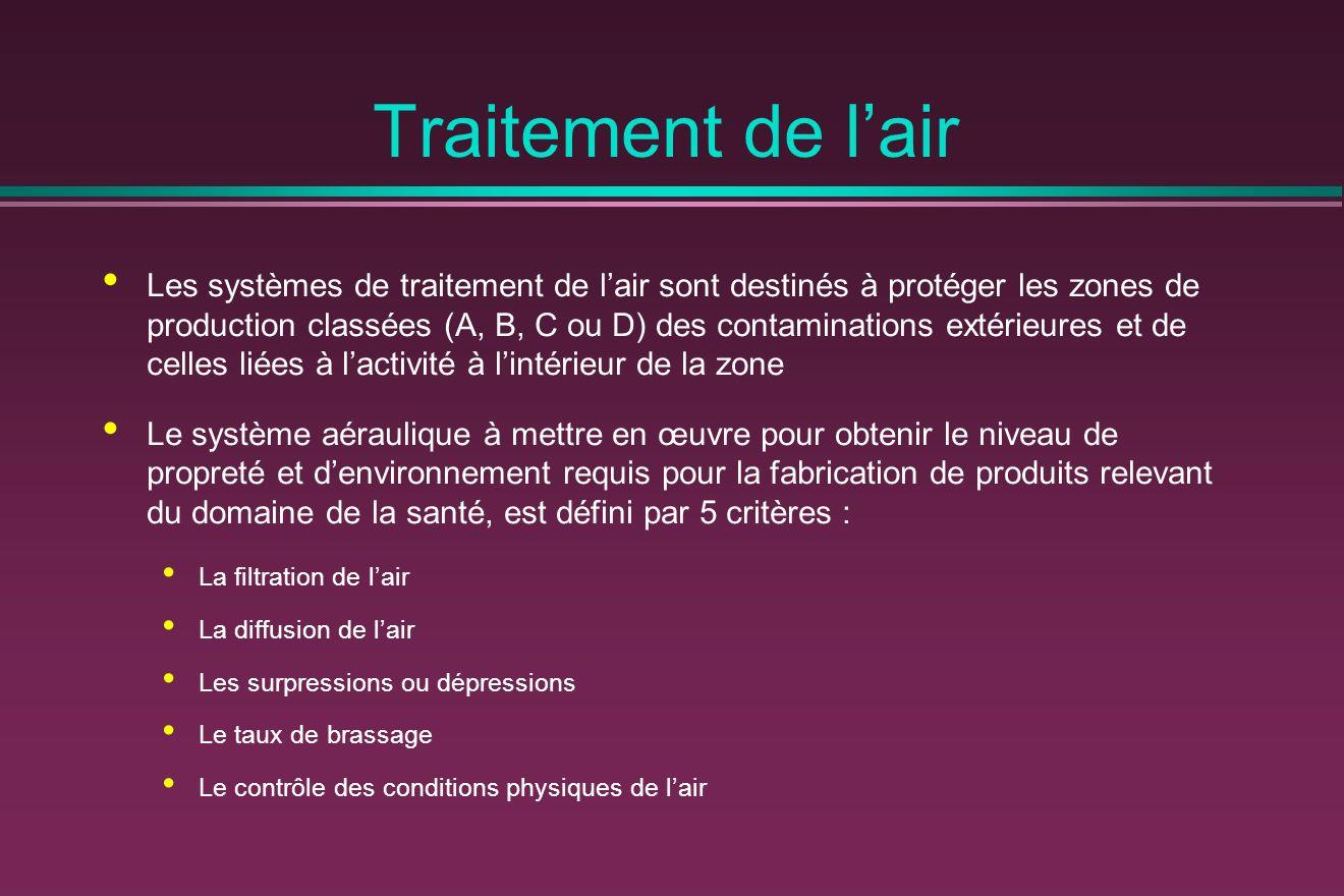 Traitement de lair Les systèmes de traitement de lair sont destinés à protéger les zones de production classées (A, B, C ou D) des contaminations exté