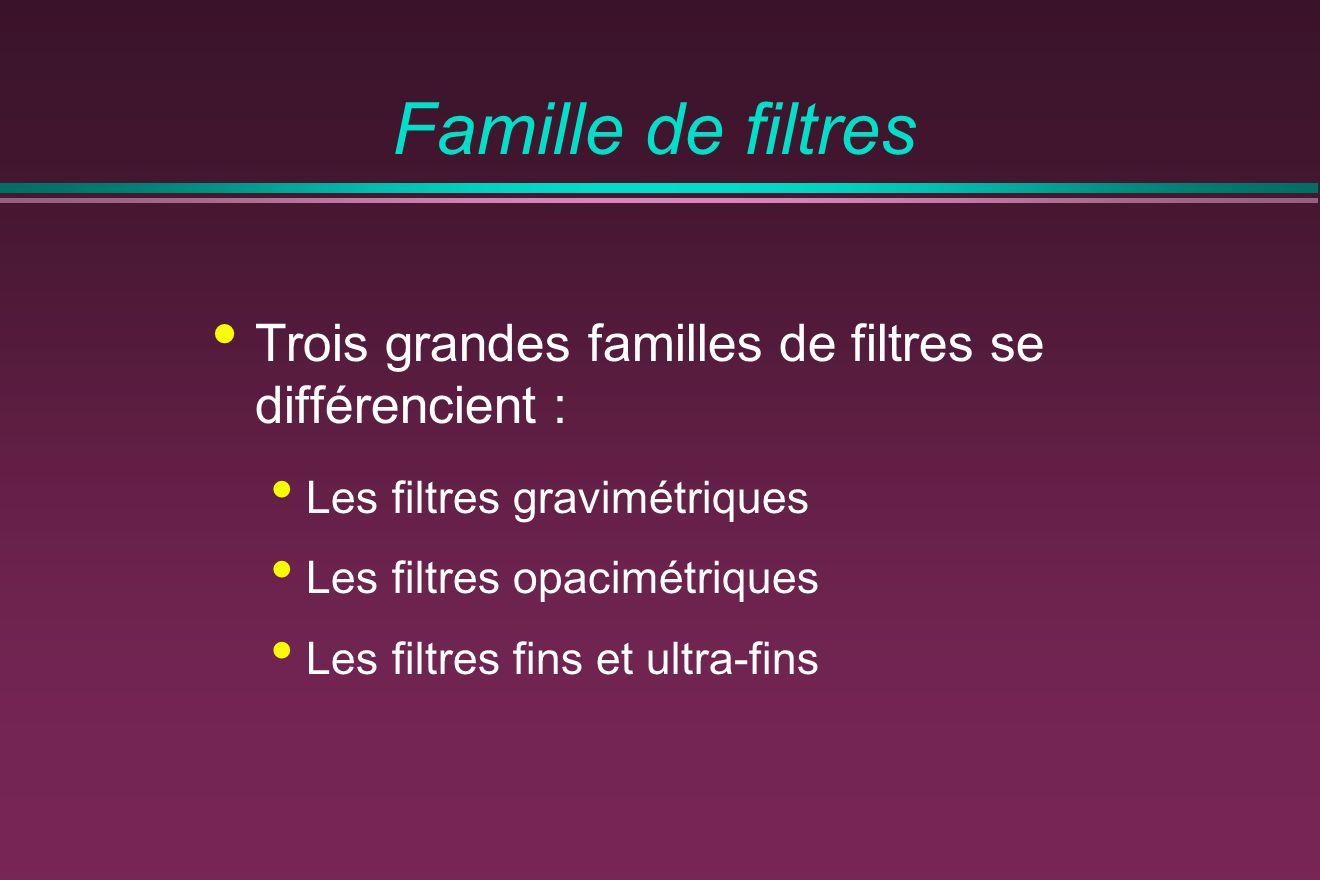 Famille de filtres Trois grandes familles de filtres se différencient : Les filtres gravimétriques Les filtres opacimétriques Les filtres fins et ultr