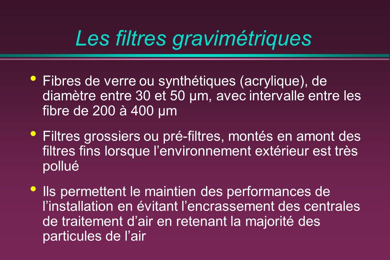 Les filtres gravimétriques Fibres de verre ou synthétiques (acrylique), de diamètre entre 30 et 50 μm, avec intervalle entre les fibre de 200 à 400 μm