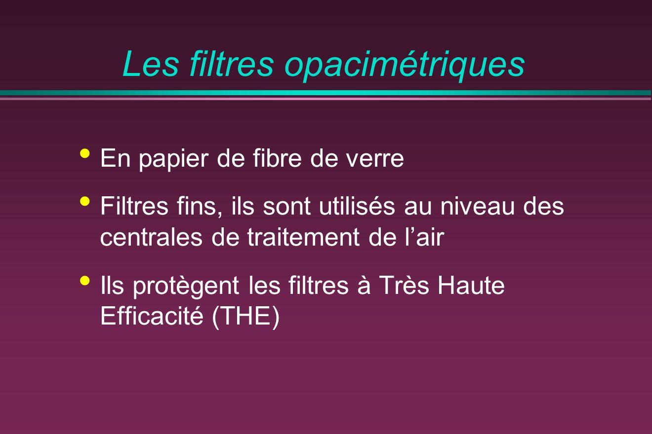 Les filtres opacimétriques En papier de fibre de verre Filtres fins, ils sont utilisés au niveau des centrales de traitement de lair Ils protègent les filtres à Très Haute Efficacité (THE)