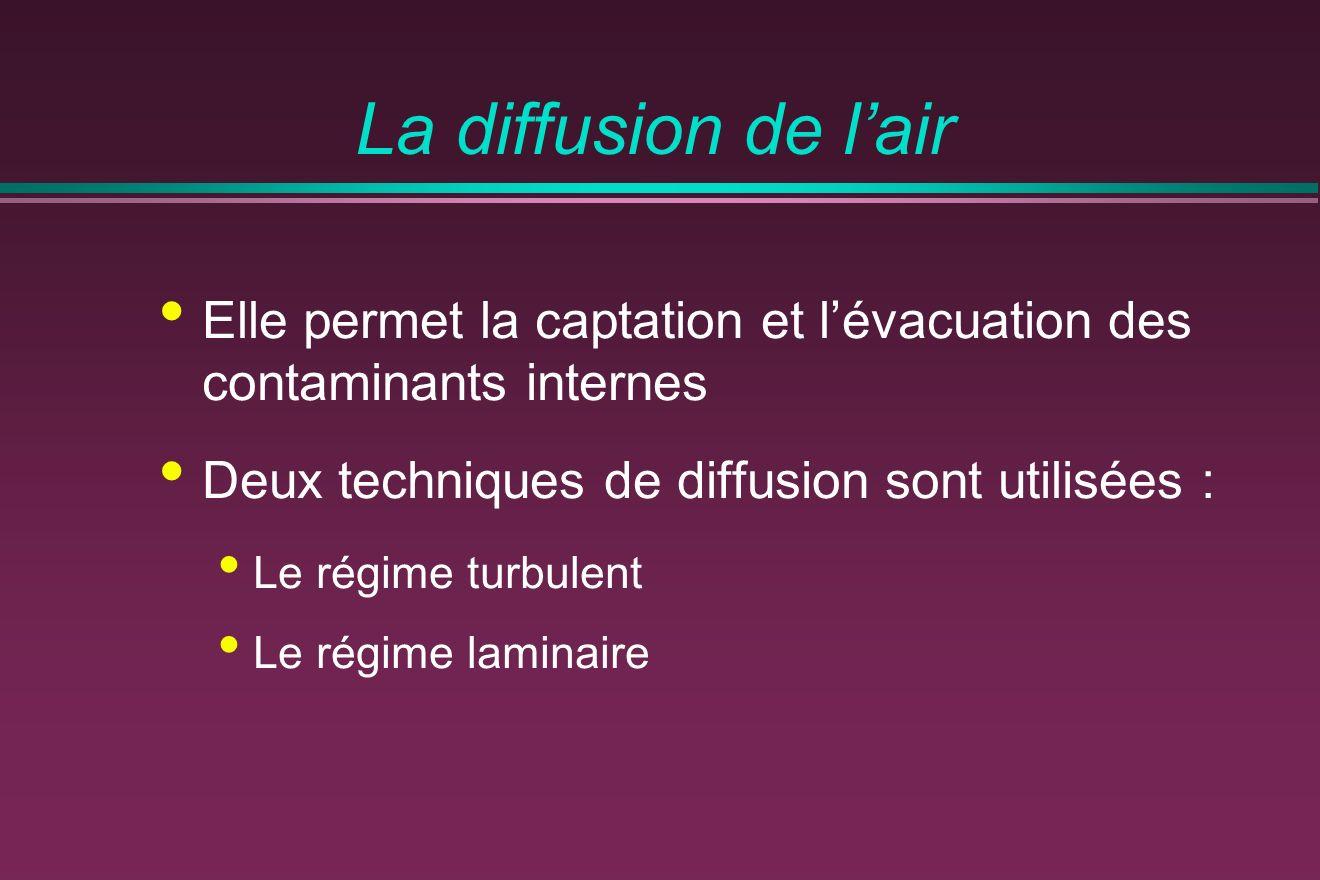 La diffusion de lair Elle permet la captation et lévacuation des contaminants internes Deux techniques de diffusion sont utilisées : Le régime turbulent Le régime laminaire