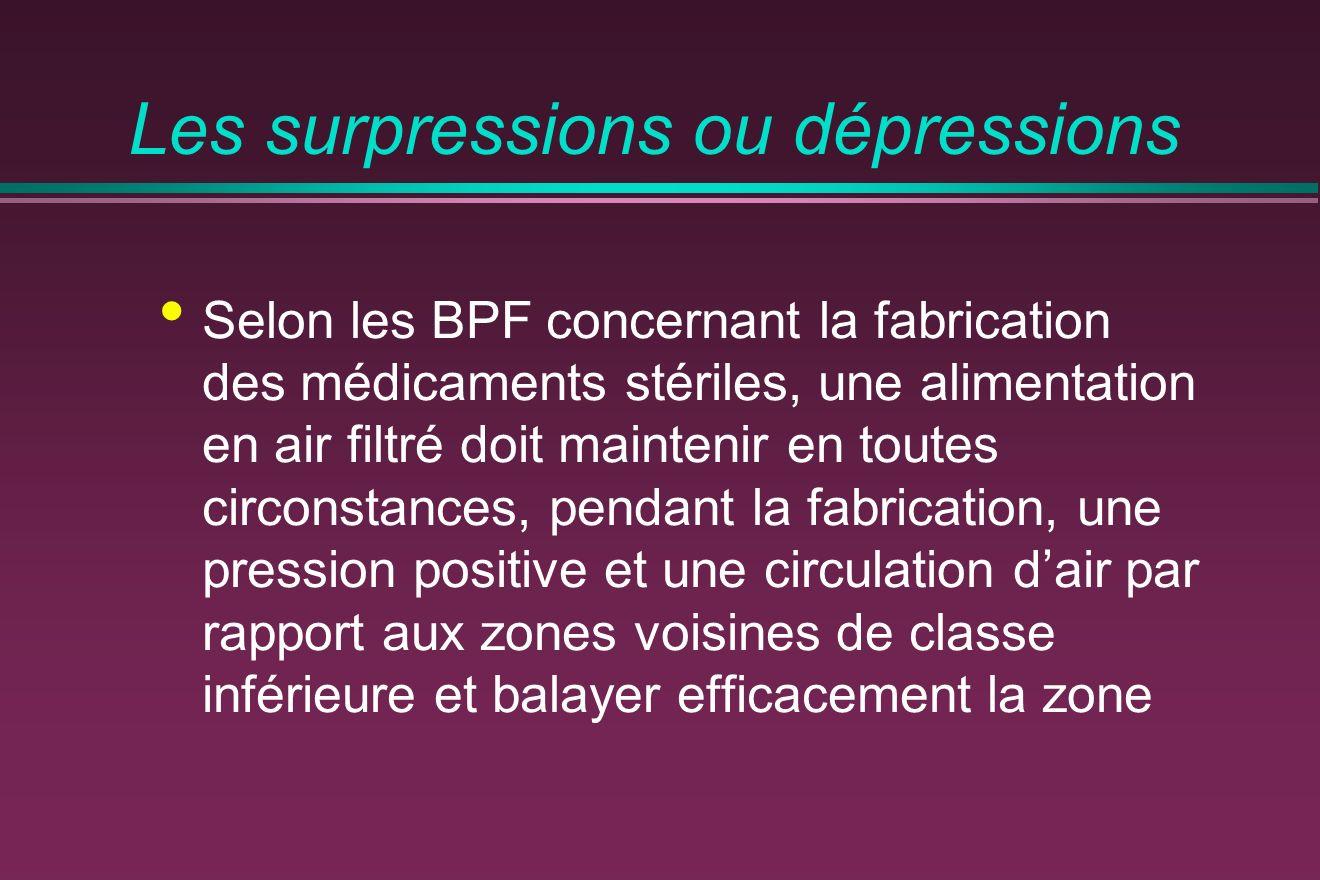 Les surpressions ou dépressions Selon les BPF concernant la fabrication des médicaments stériles, une alimentation en air filtré doit maintenir en tou