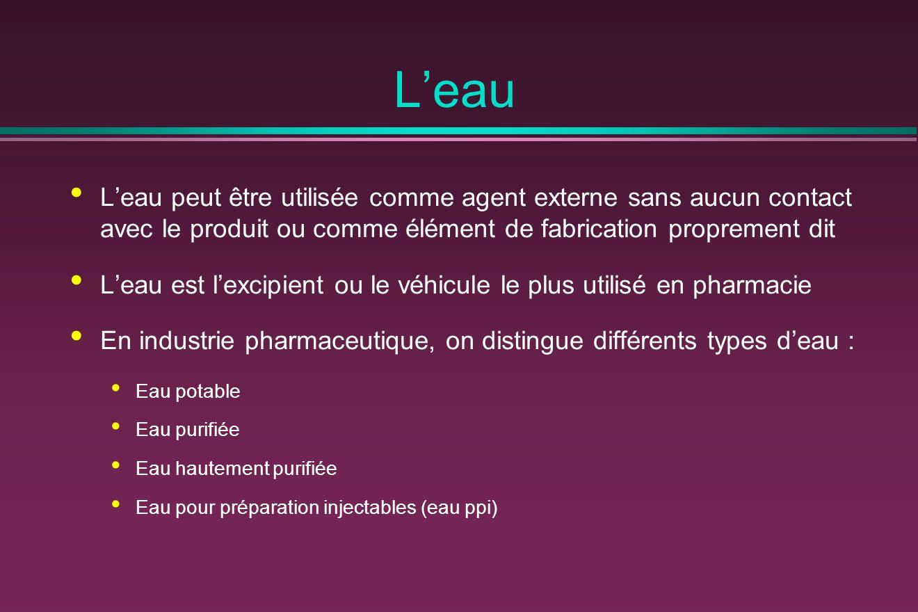 Leau Leau peut être utilisée comme agent externe sans aucun contact avec le produit ou comme élément de fabrication proprement dit Leau est lexcipient ou le véhicule le plus utilisé en pharmacie En industrie pharmaceutique, on distingue différents types deau : Eau potable Eau purifiée Eau hautement purifiée Eau pour préparation injectables (eau ppi)