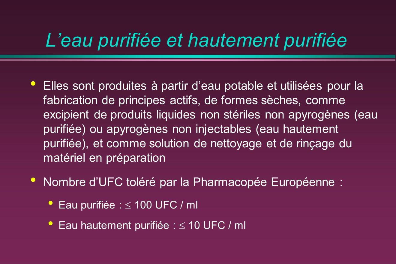 Leau purifiée et hautement purifiée Elles sont produites à partir deau potable et utilisées pour la fabrication de principes actifs, de formes sèches, comme excipient de produits liquides non stériles non apyrogènes (eau purifiée) ou apyrogènes non injectables (eau hautement purifiée), et comme solution de nettoyage et de rinçage du matériel en préparation Nombre dUFC toléré par la Pharmacopée Européenne : Eau purifiée : 100 UFC / ml Eau hautement purifiée : 10 UFC / ml