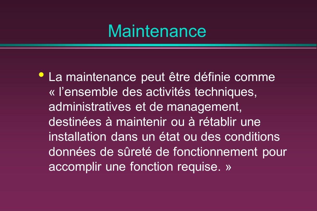 Maintenance La maintenance peut être définie comme « lensemble des activités techniques, administratives et de management, destinées à maintenir ou à rétablir une installation dans un état ou des conditions données de sûreté de fonctionnement pour accomplir une fonction requise.