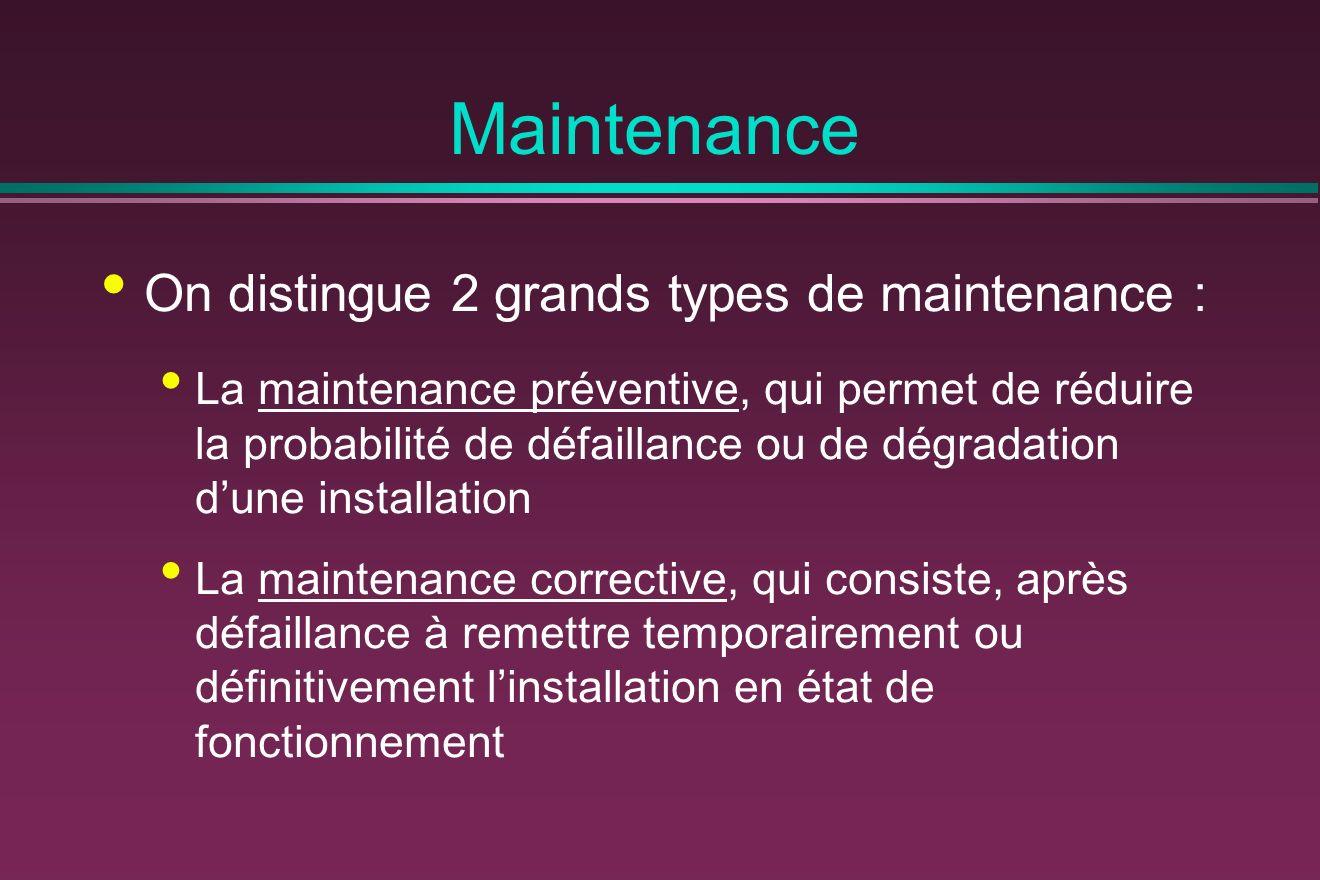 Maintenance On distingue 2 grands types de maintenance : La maintenance préventive, qui permet de réduire la probabilité de défaillance ou de dégradation dune installation La maintenance corrective, qui consiste, après défaillance à remettre temporairement ou définitivement linstallation en état de fonctionnement