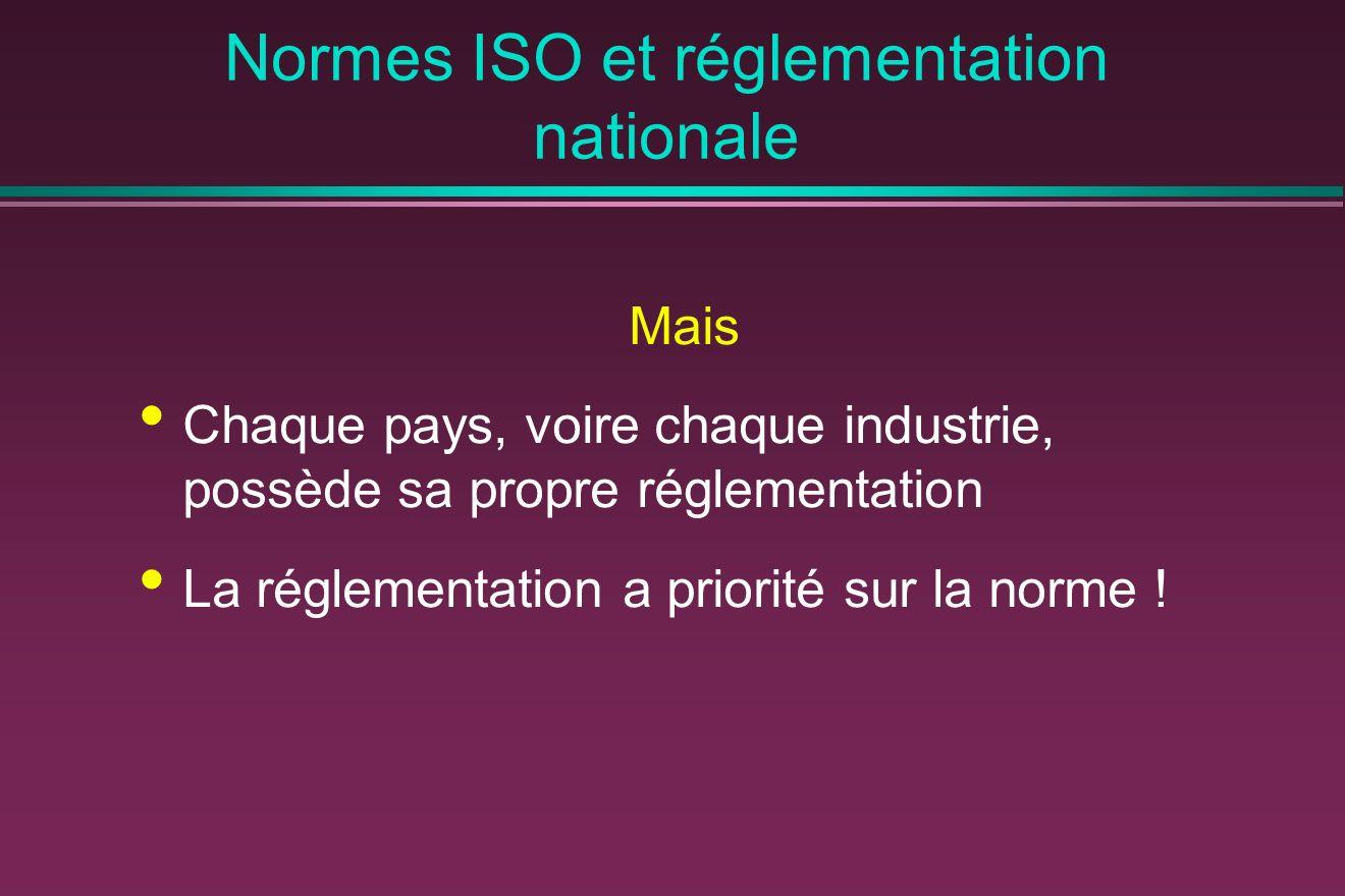 Normes ISO et réglementation nationale Mais Chaque pays, voire chaque industrie, possède sa propre réglementation La réglementation a priorité sur la