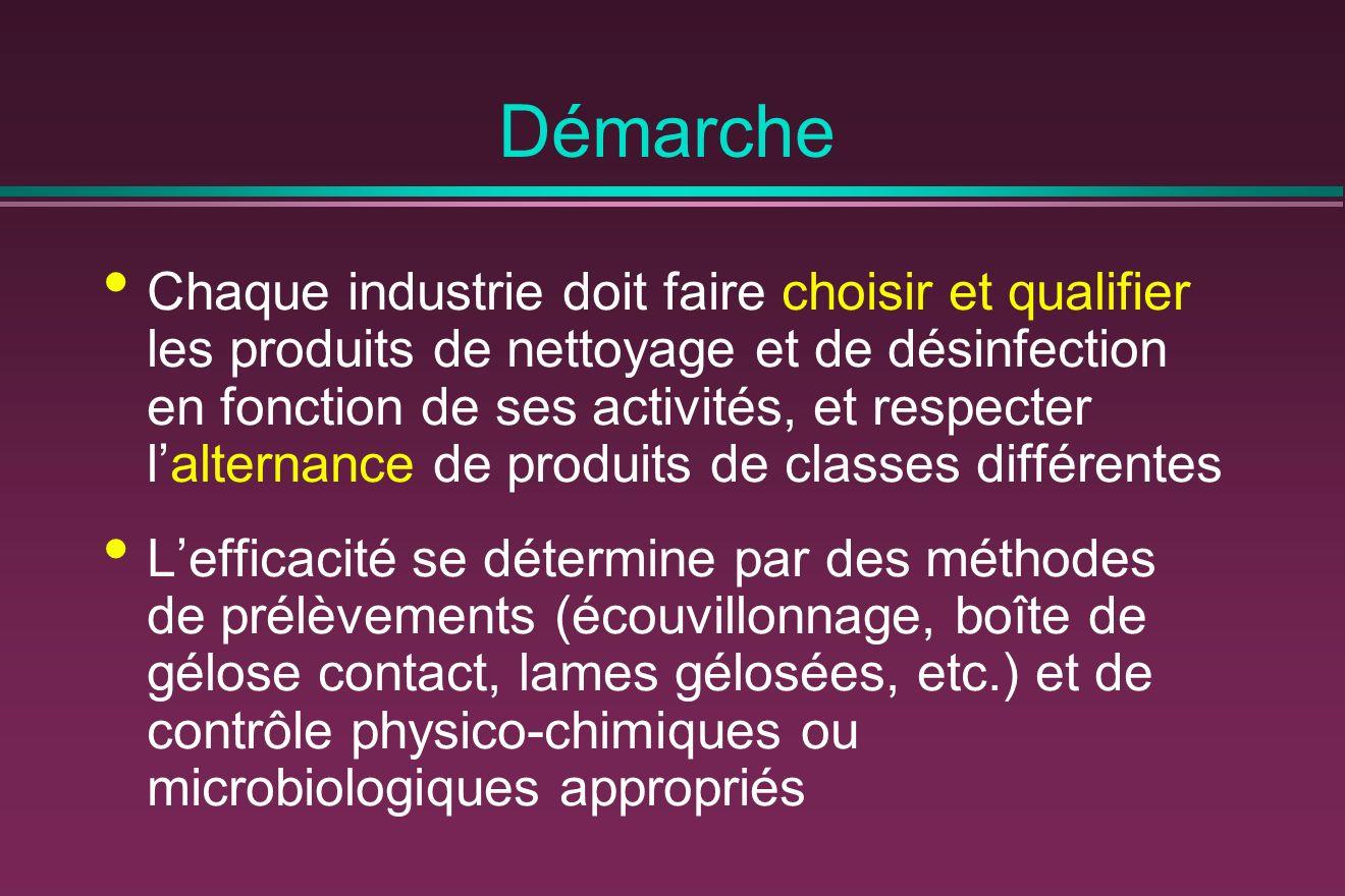 Démarche Chaque industrie doit faire choisir et qualifier les produits de nettoyage et de désinfection en fonction de ses activités, et respecter lalt