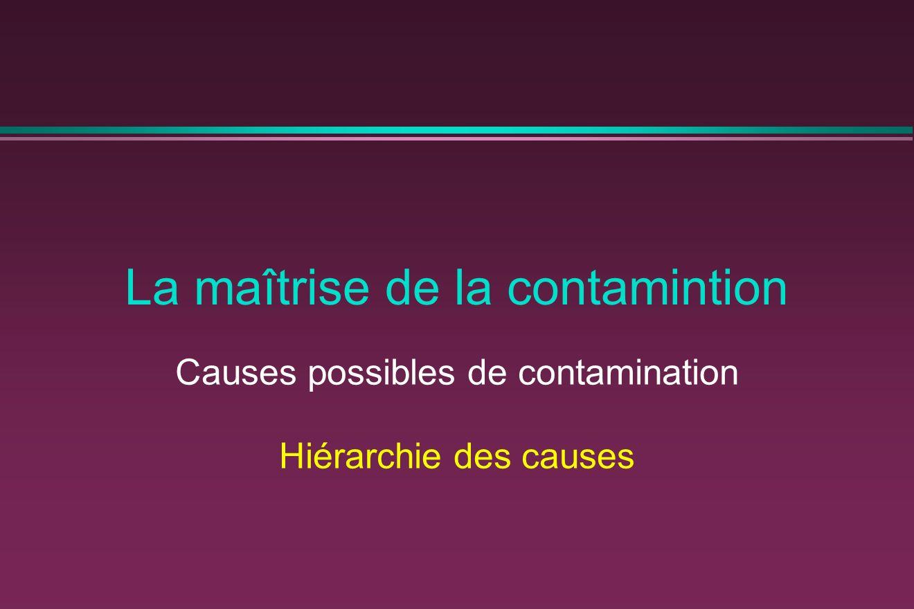 La maîtrise de la contamintion Causes possibles de contamination Hiérarchie des causes