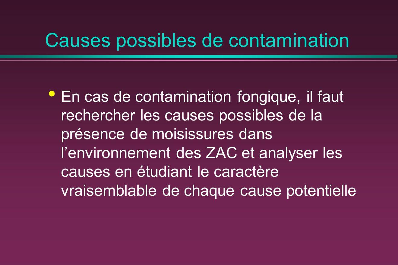 Causes possibles de contamination En cas de contamination fongique, il faut rechercher les causes possibles de la présence de moisissures dans lenvironnement des ZAC et analyser les causes en étudiant le caractère vraisemblable de chaque cause potentielle