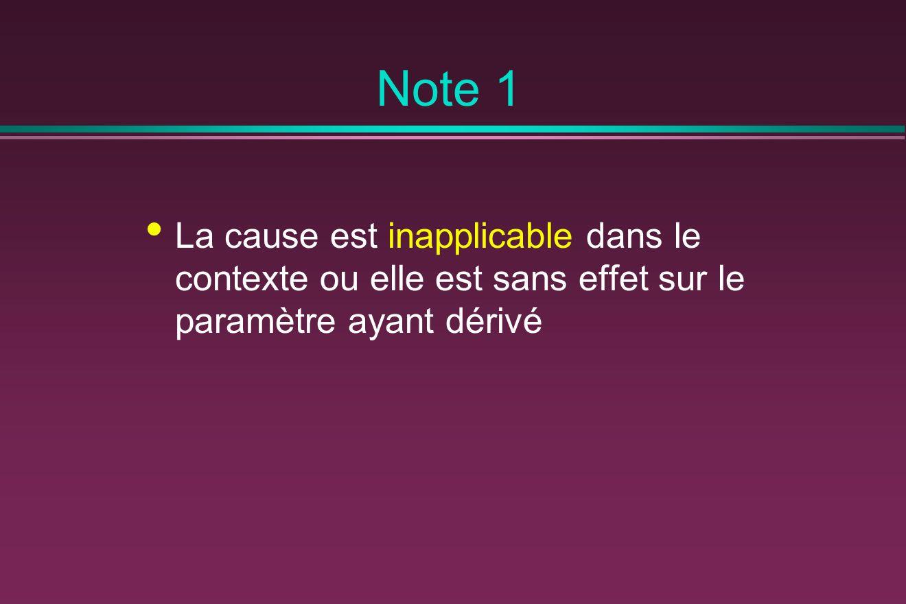 Note 1 La cause est inapplicable dans le contexte ou elle est sans effet sur le paramètre ayant dérivé