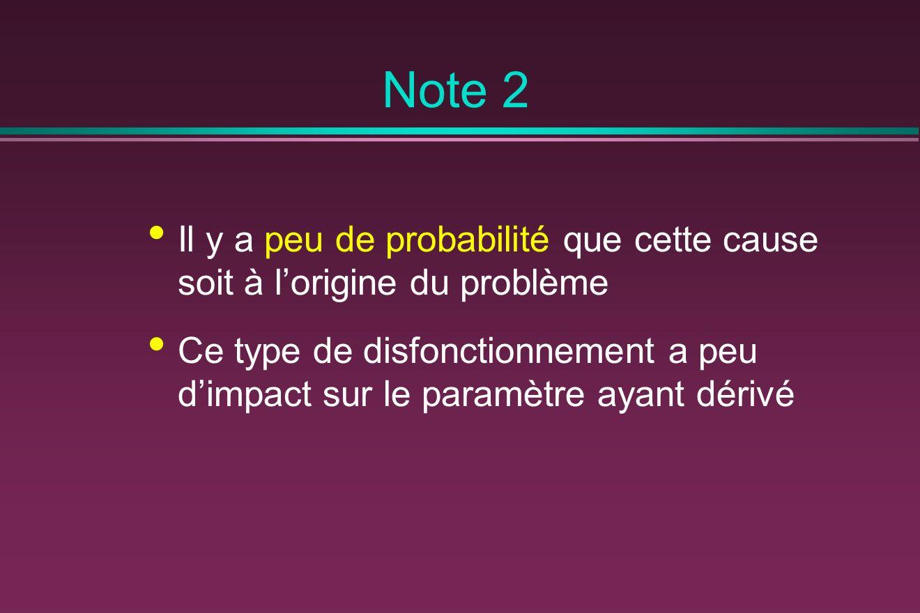 Note 2 Il y a peu de probabilité que cette cause soit à lorigine du problème Ce type de disfonctionnement a peu dimpact sur le paramètre ayant dérivé