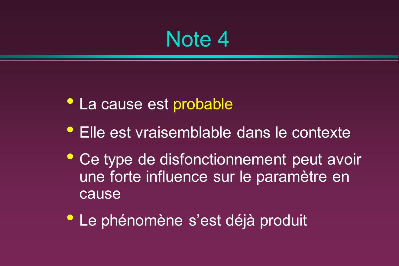 Note 4 La cause est probable Elle est vraisemblable dans le contexte Ce type de disfonctionnement peut avoir une forte influence sur le paramètre en cause Le phénomène sest déjà produit