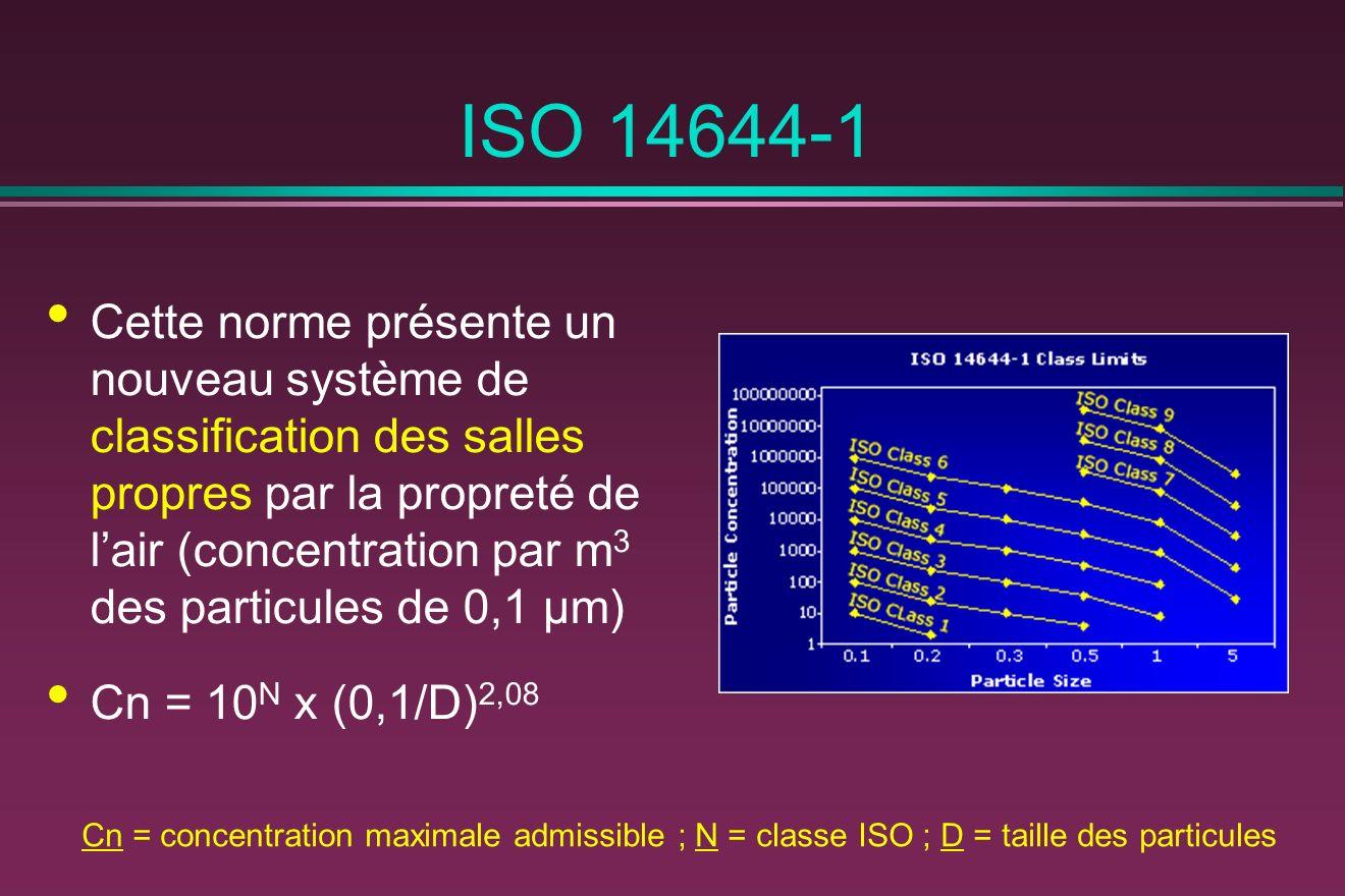 ISO 14644-1 Cette norme présente un nouveau système de classification des salles propres par la propreté de lair (concentration par m 3 des particules de 0,1 μm) Cn = 10 N x (0,1/D) 2,08 Cn = concentration maximale admissible ; N = classe ISO ; D = taille des particules