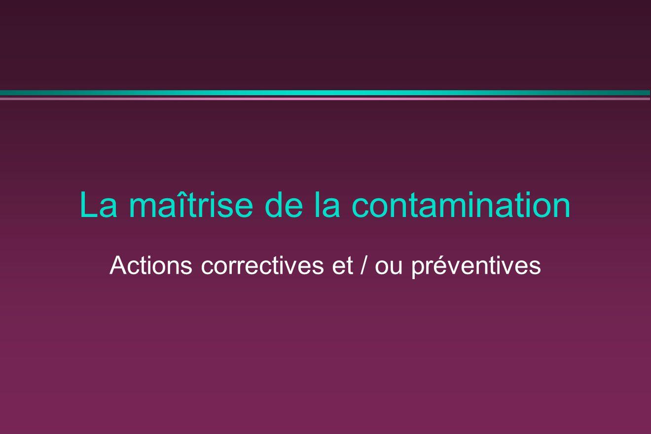 La maîtrise de la contamination Actions correctives et / ou préventives