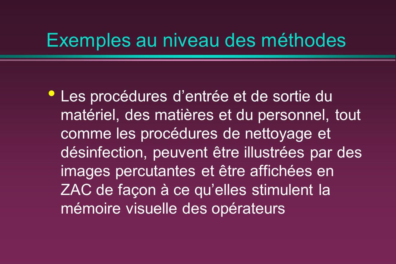 Exemples au niveau des méthodes Les procédures dentrée et de sortie du matériel, des matières et du personnel, tout comme les procédures de nettoyage et désinfection, peuvent être illustrées par des images percutantes et être affichées en ZAC de façon à ce quelles stimulent la mémoire visuelle des opérateurs