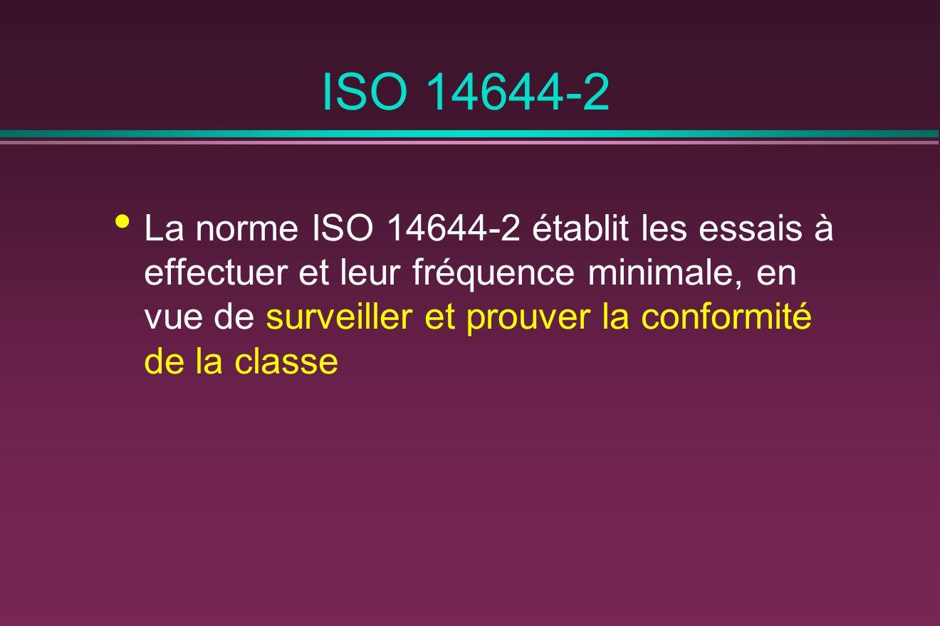 ISO 14644-2 La norme ISO 14644-2 établit les essais à effectuer et leur fréquence minimale, en vue de surveiller et prouver la conformité de la classe