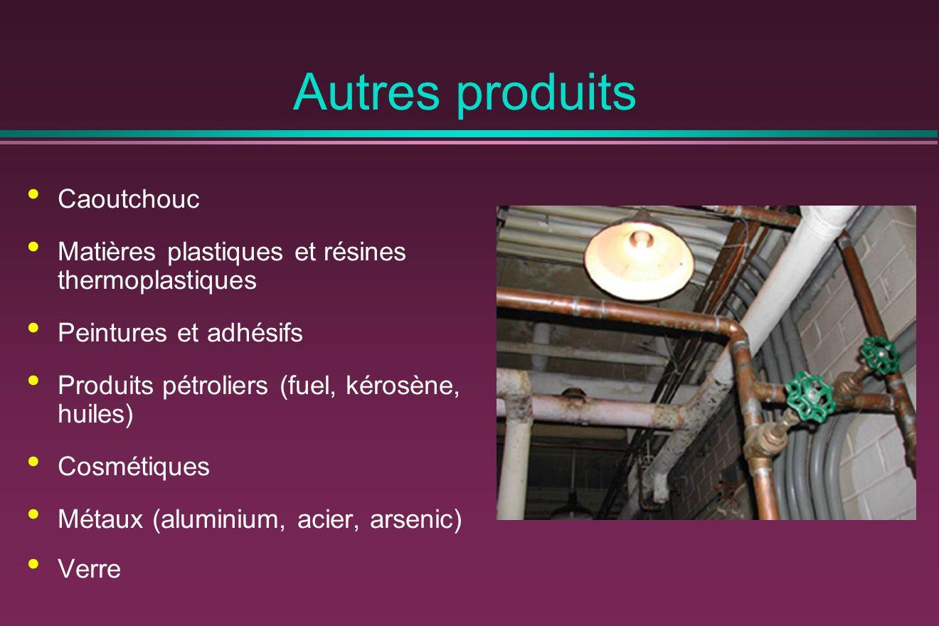 Autres produits Caoutchouc Matières plastiques et résines thermoplastiques Peintures et adhésifs Produits pétroliers (fuel, kérosène, huiles) Cosmétiques Métaux (aluminium, acier, arsenic) Verre