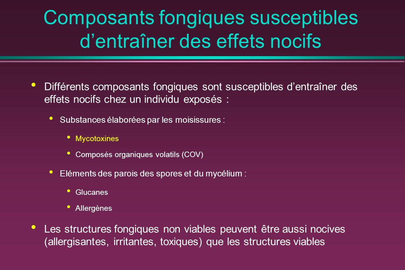 Composants fongiques susceptibles dentraîner des effets nocifs Différents composants fongiques sont susceptibles dentraîner des effets nocifs chez un
