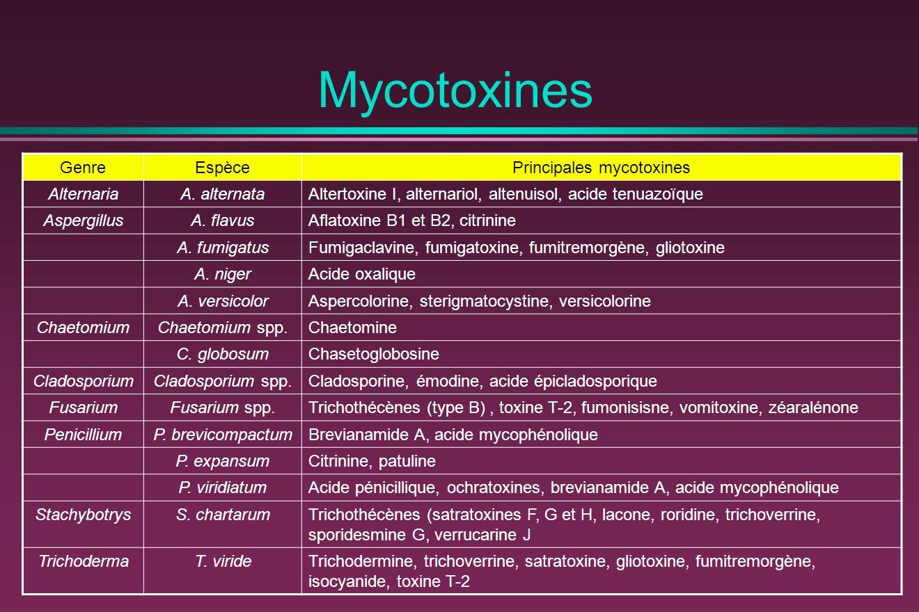 Mycotoxines GenreEspècePrincipales mycotoxines AlternariaA.