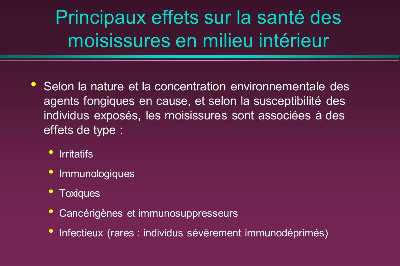 Selon la nature et la concentration environnementale des agents fongiques en cause, et selon la susceptibilité des individus exposés, les moisissures