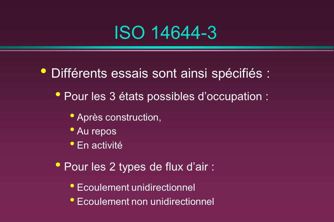 ISO 14644-3 Différents essais sont ainsi spécifiés : Pour les 3 états possibles doccupation : Après construction, Au repos En activité Pour les 2 types de flux dair : Ecoulement unidirectionnel Ecoulement non unidirectionnel
