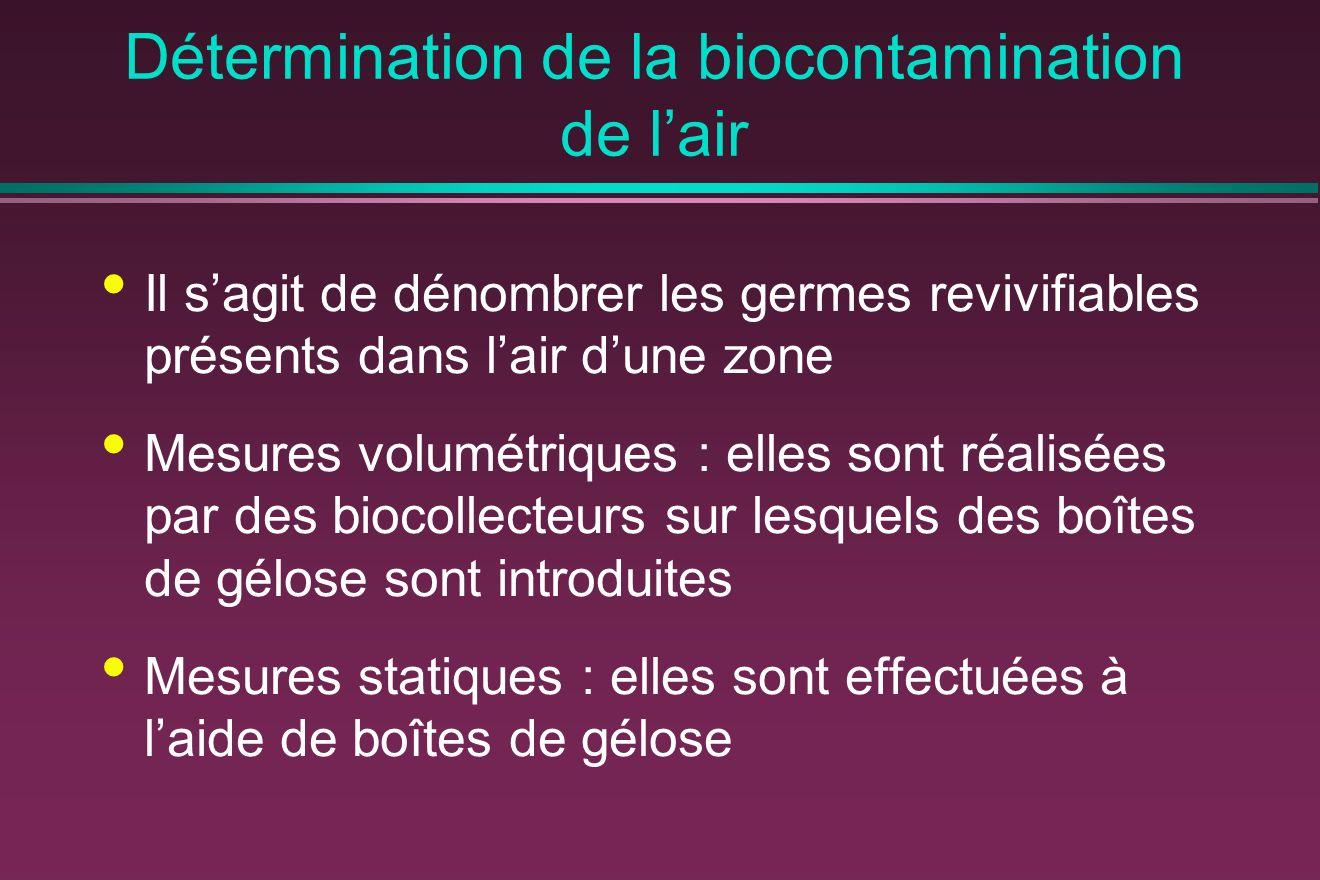 Détermination de la biocontamination de lair Il sagit de dénombrer les germes revivifiables présents dans lair dune zone Mesures volumétriques : elles sont réalisées par des biocollecteurs sur lesquels des boîtes de gélose sont introduites Mesures statiques : elles sont effectuées à laide de boîtes de gélose