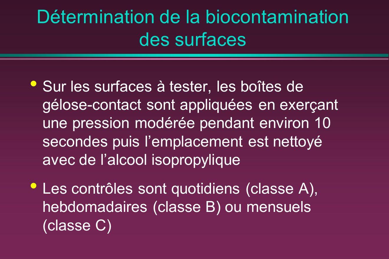 Détermination de la biocontamination des surfaces Sur les surfaces à tester, les boîtes de gélose-contact sont appliquées en exerçant une pression mod