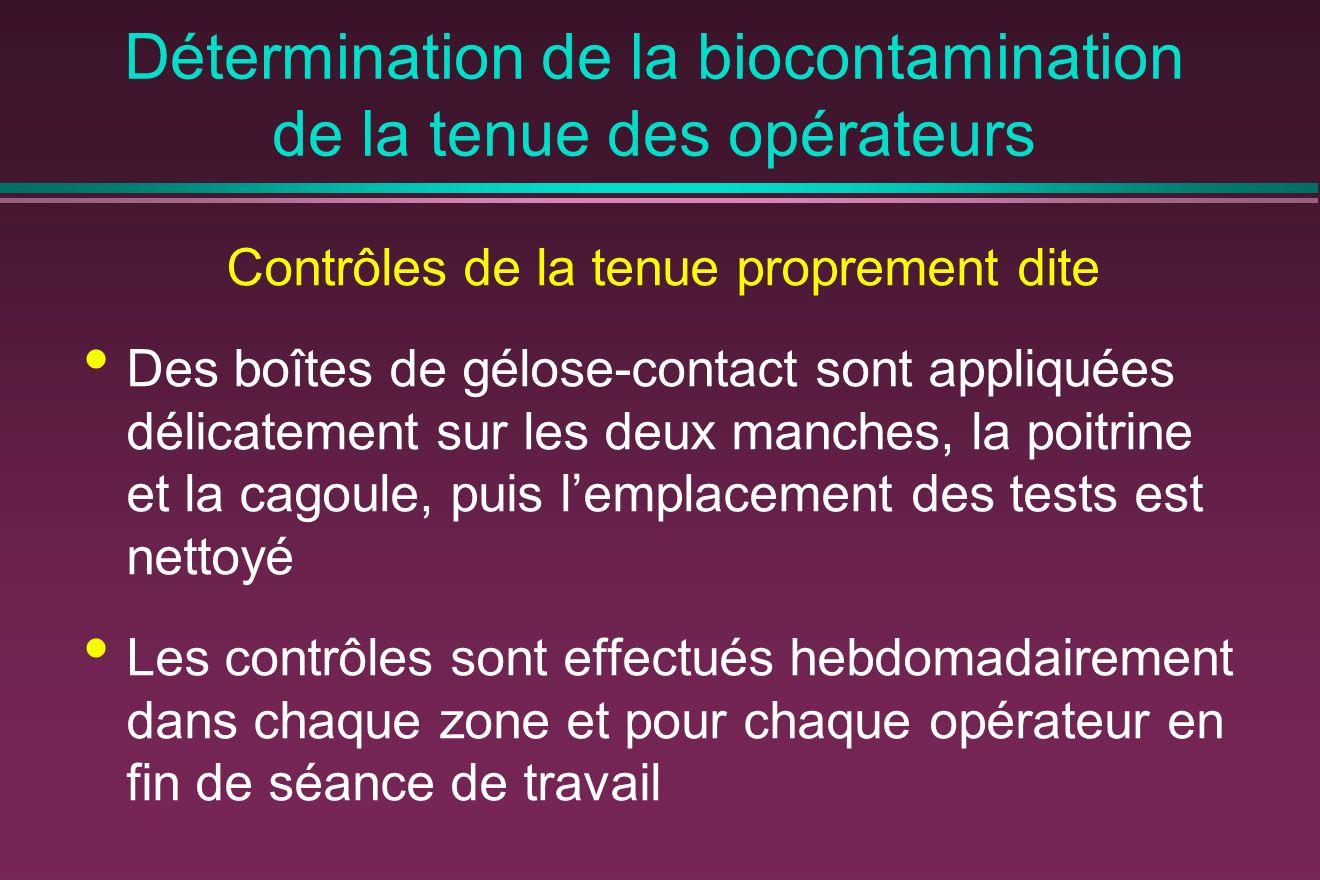 Détermination de la biocontamination de la tenue des opérateurs Contrôles de la tenue proprement dite Des boîtes de gélose-contact sont appliquées dél