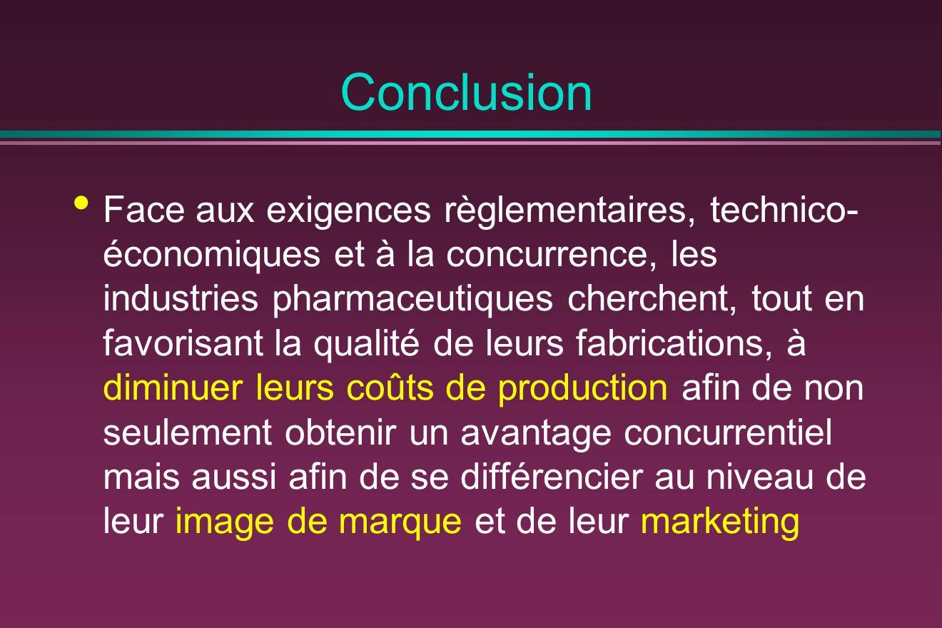 Conclusion Face aux exigences règlementaires, technico- économiques et à la concurrence, les industries pharmaceutiques cherchent, tout en favorisant