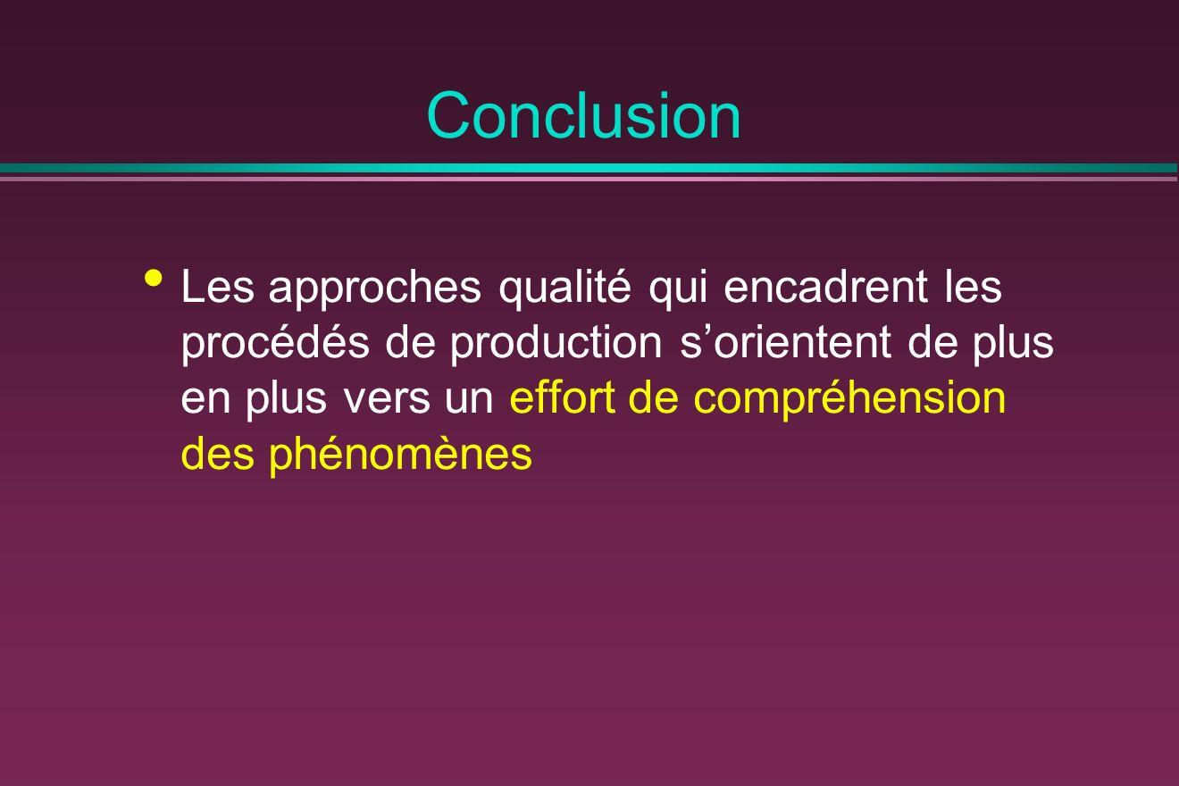 Conclusion Les approches qualité qui encadrent les procédés de production sorientent de plus en plus vers un effort de compréhension des phénomènes