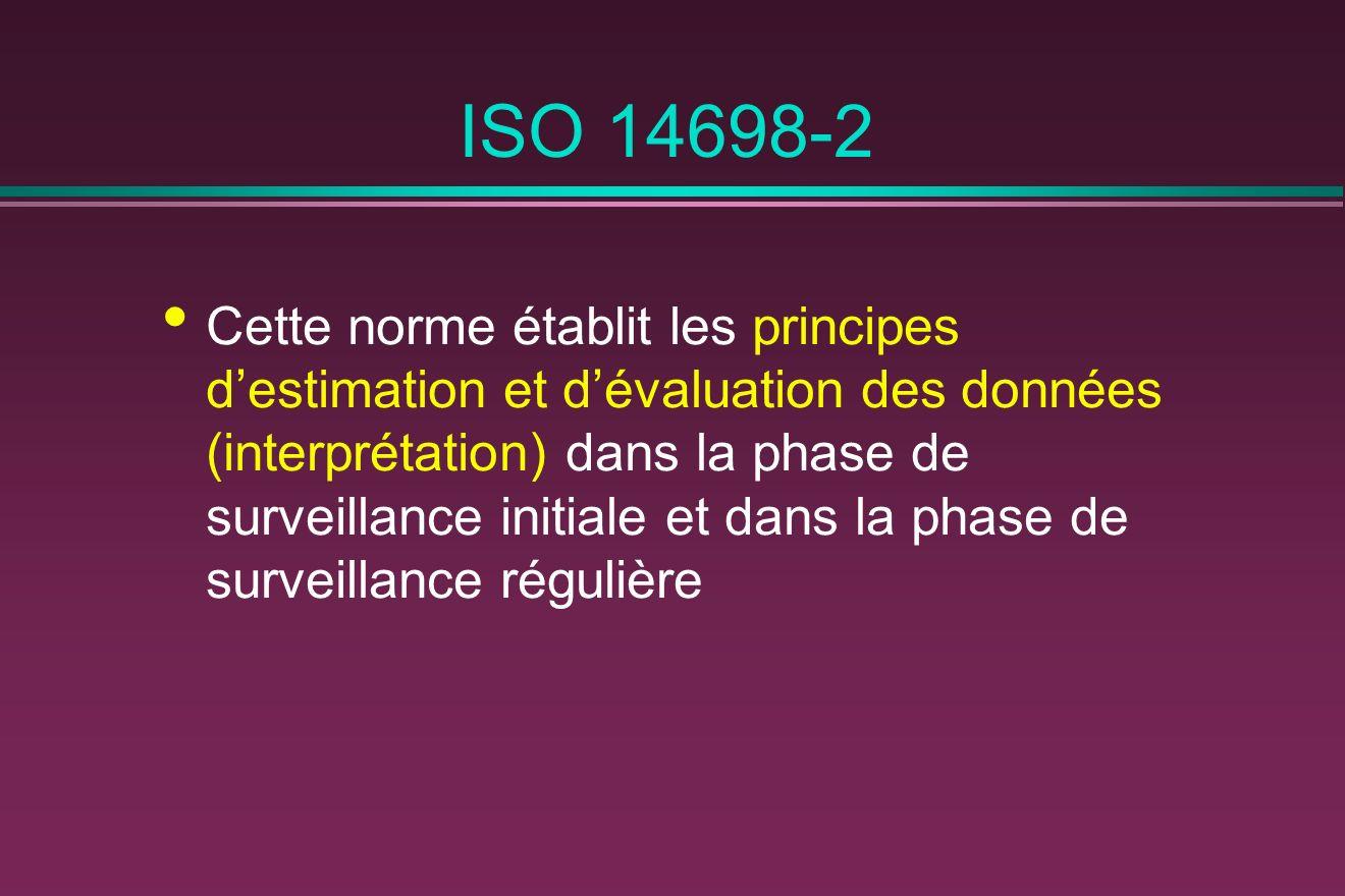 ISO 14698-2 Cette norme établit les principes destimation et dévaluation des données (interprétation) dans la phase de surveillance initiale et dans la phase de surveillance régulière