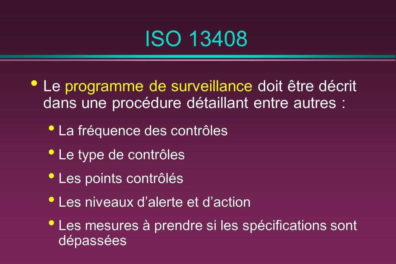 ISO 13408 Le programme de surveillance doit être décrit dans une procédure détaillant entre autres : La fréquence des contrôles Le type de contrôles Les points contrôlés Les niveaux dalerte et daction Les mesures à prendre si les spécifications sont dépassées